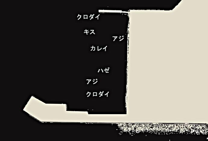 松輪港ポイント図