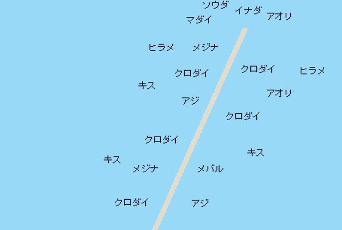 木負堤防ポイント図