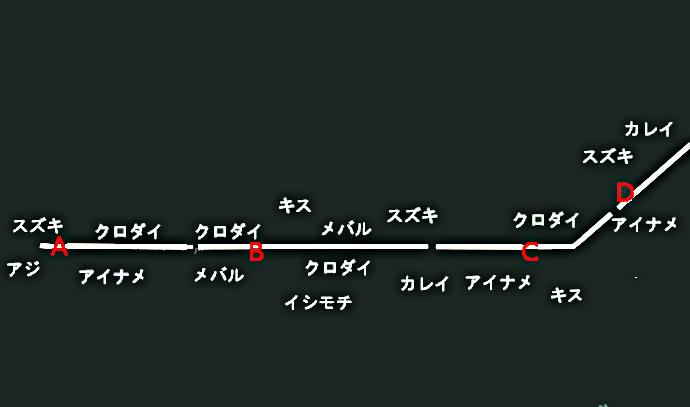 木更津沖堤ポイント図