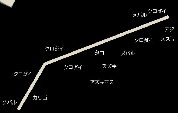 霞沖堤ポイント図