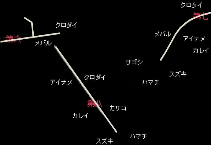 神戸港沖堤ポイント図