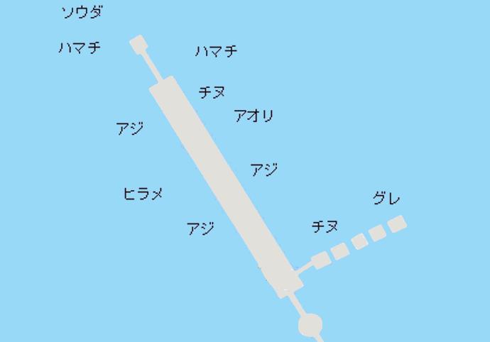シモツピアーランドポイント図