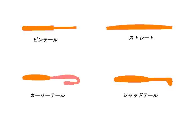 アジング用・メバリング用ワームの種類