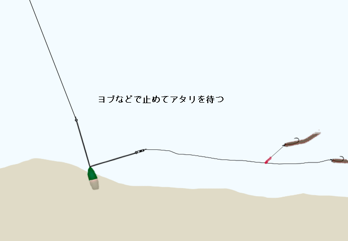 投げ釣りの釣り方 待ち釣り