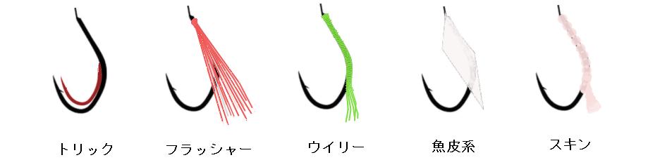 サビキ種類