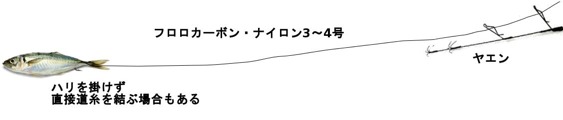 ヤエンの仕掛け図