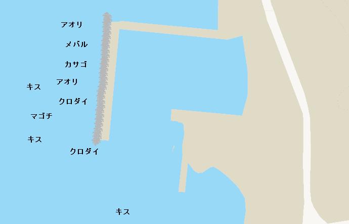 大六港ポイント図