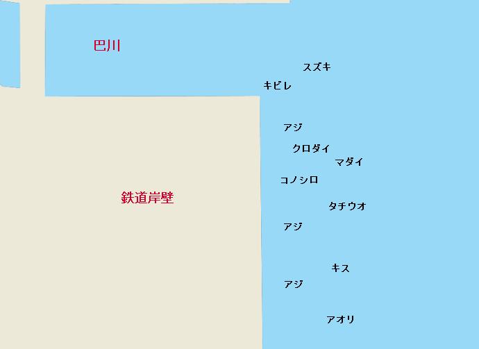 清水港鉄道岸壁のポイント