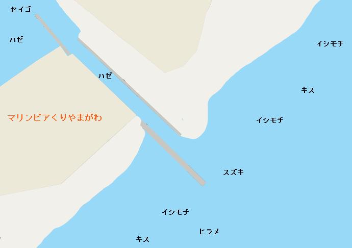 栗山川河口ポイント図