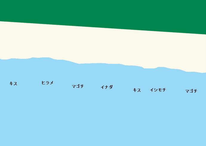 同笠海岸ポイント図