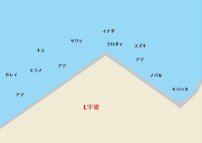 新潟西港L字堤ポイント図