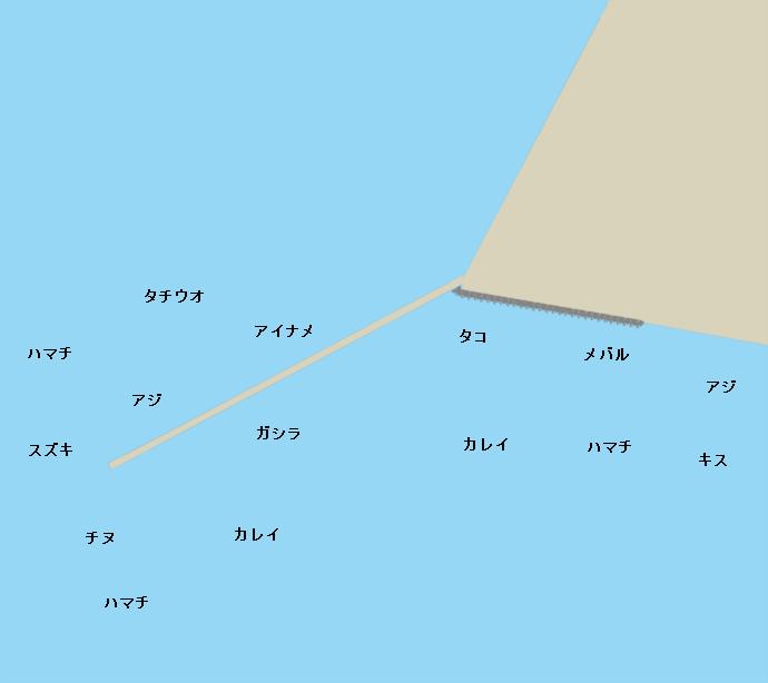 姫路港ポイント図