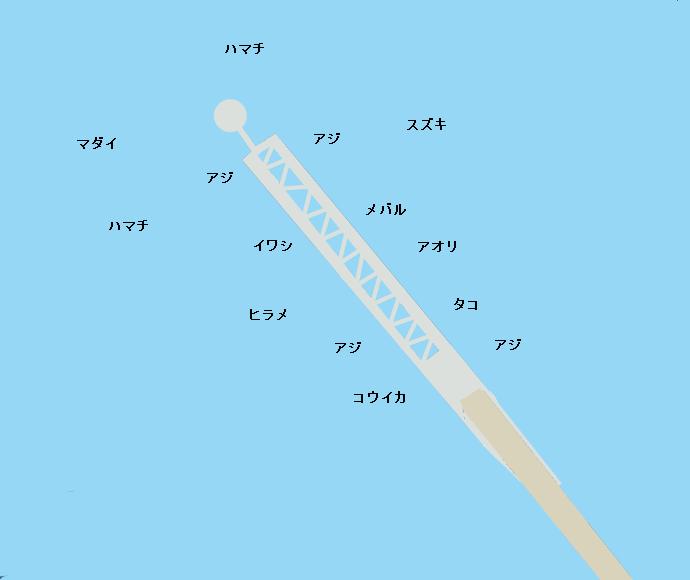 とっとパーク小島ポイント図