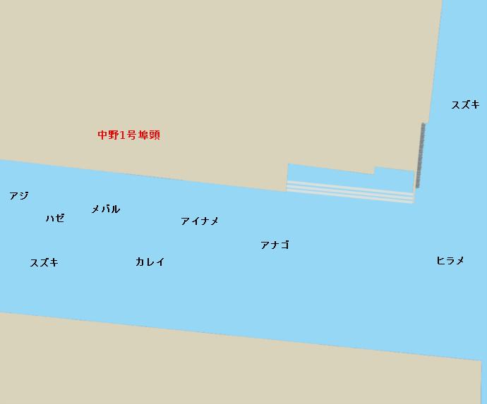 仙台港中野1号埠付近のポイント