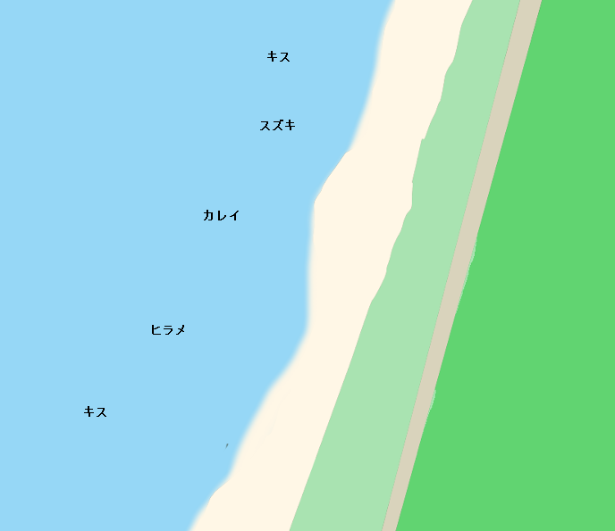 西目海岸ポイント図