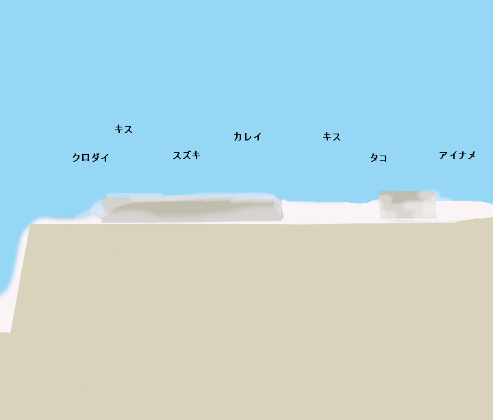 河和飛行場跡地ポイント図