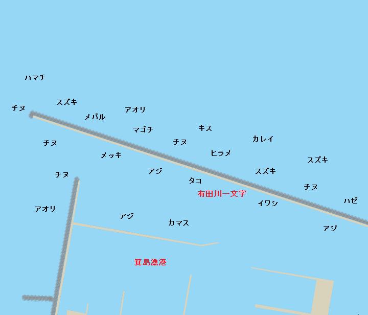 有田川一文字ポイント図