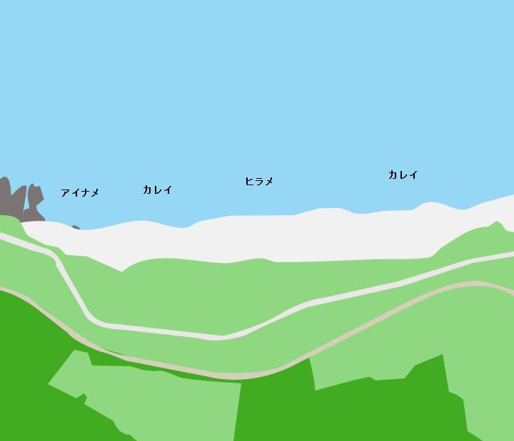大須賀海岸ポイント図