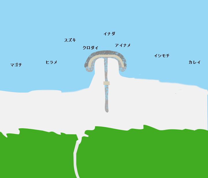 汲上ヘッドランドポイント図