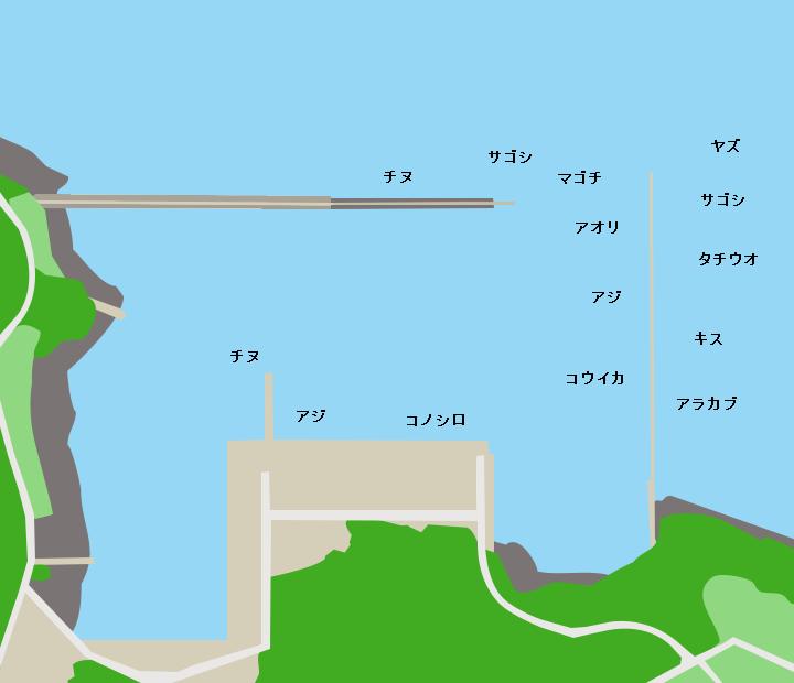 深田港ポイント図