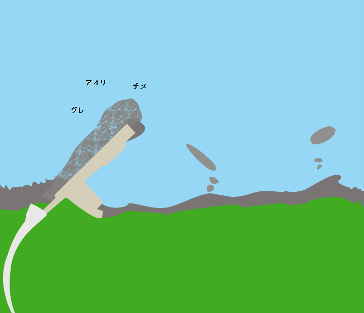 角島中道漁港ポイント図